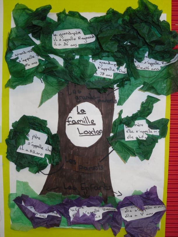 Year 7 French tree2